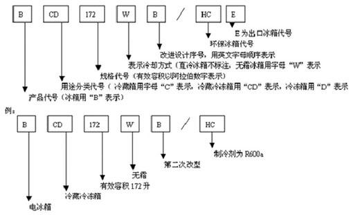 电路 电路图 电子 原理图 510_311