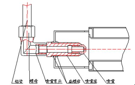 主火喷嘴结构图