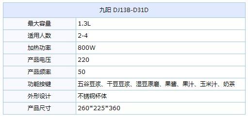 九阳新款dj138-d31d豆浆机