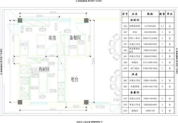 中国厨房设备网 中国厨房设备网商用厨房的用途及流程设计,在餐馆