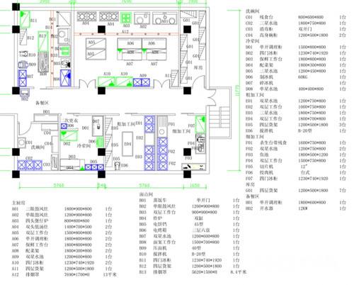 酒店厨房设计-平面4