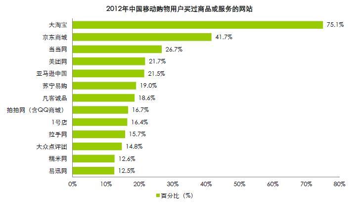 人流统计系统_深圳旅游统计网上直报系统_超导可视人流系统